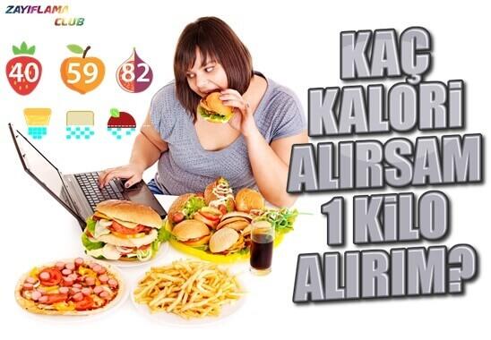 Diyet muhallebi kaç kalori ile Etiketlenen Konular